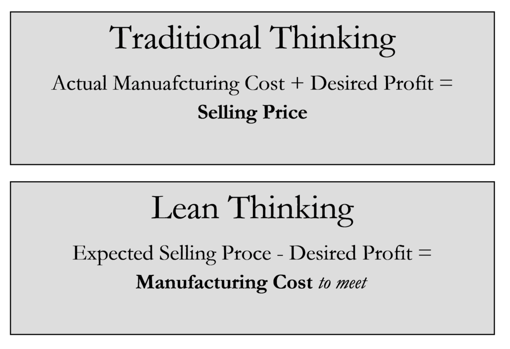 tools for Lean manufacturing