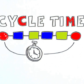 Cycle time calculation: What is Cycle Time and How to do this for Manufacturing.