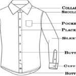 parts of the shirt